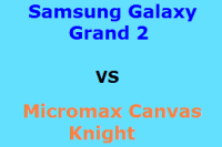 Samsung Galaxy Grand 2 vs Canvas Knight: Comparison Overview